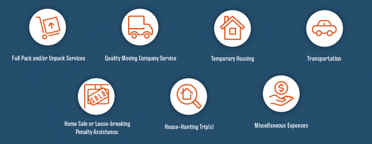 List of common relocation benefits with icons